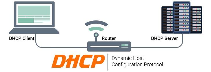 DHCPServer